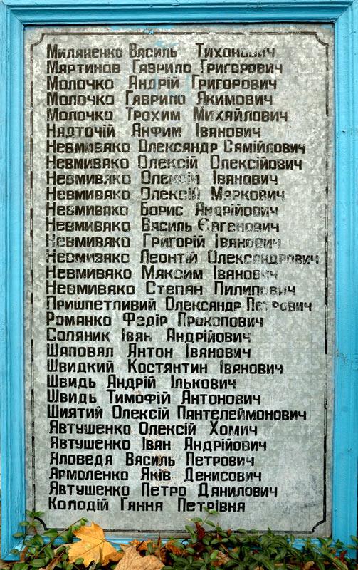 список погибших рыбаков